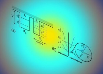 Физики нашли у кубита свойства тепловой машины