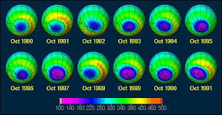ozon-graf