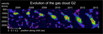 gas-cloud
