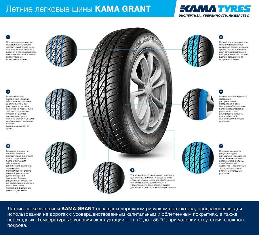 Шинный бизнес Группы «Татнефть» KAMA TYRES разработал линейку летних легковых шин KAMA GRANT