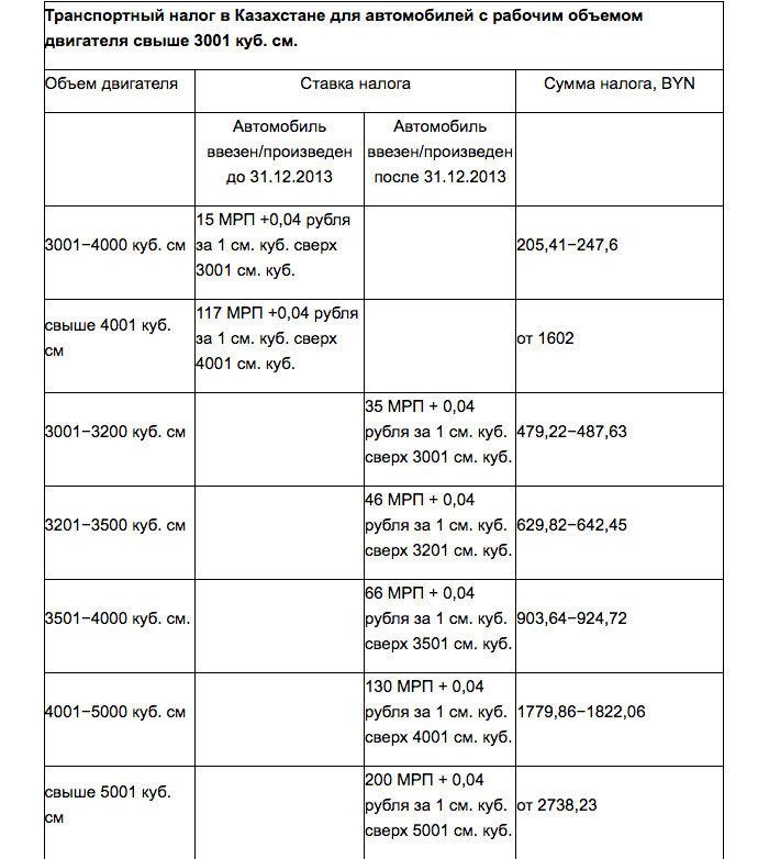 Налоги на спецтехнику рк авито спецтехника прицепы дагестан