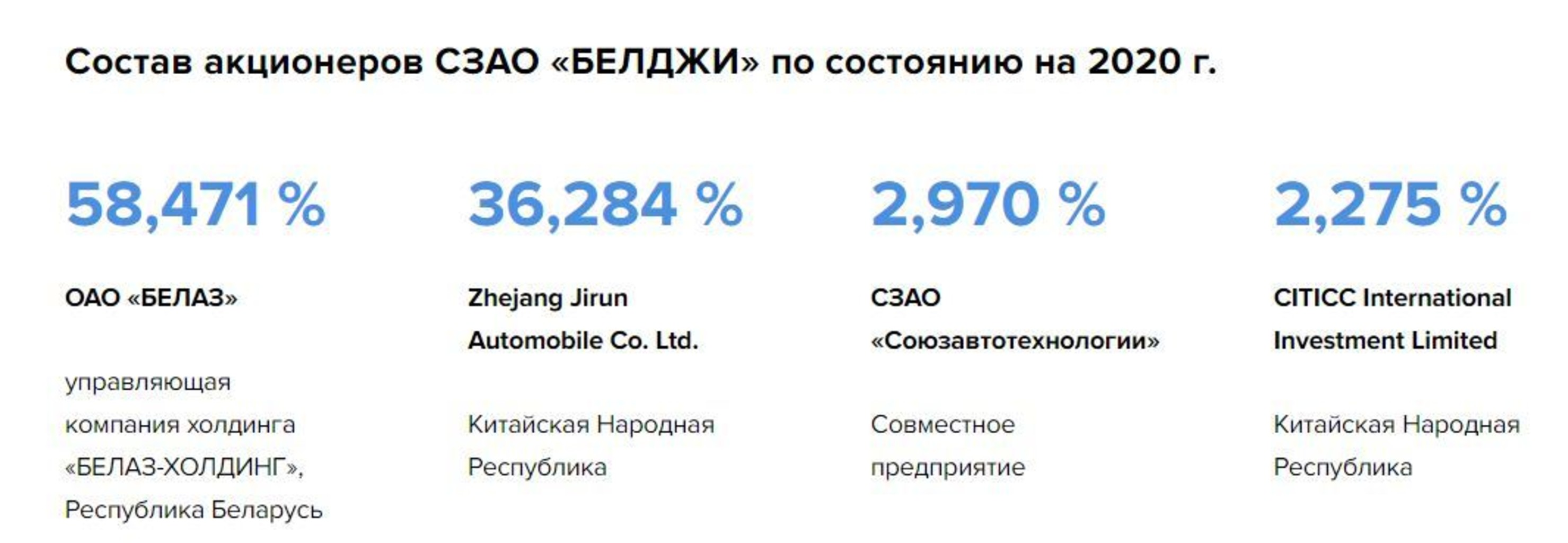 %d0%91%d0%95%d0%9b%d0%94%d0%96%d0%98%d0%90%d0%ba%d1%86