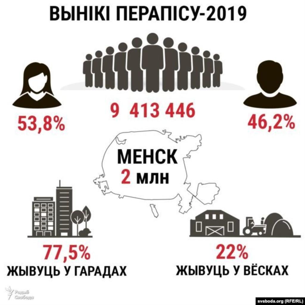 %d0%bf%d0%b5%d1%80%d0%b5%d0%bf%d0%b8%d1%81%d1%8c