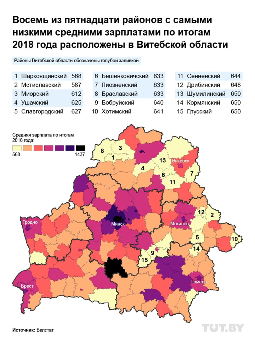 2019.02.19 c17 s7 1 poverty in vibebsk region d