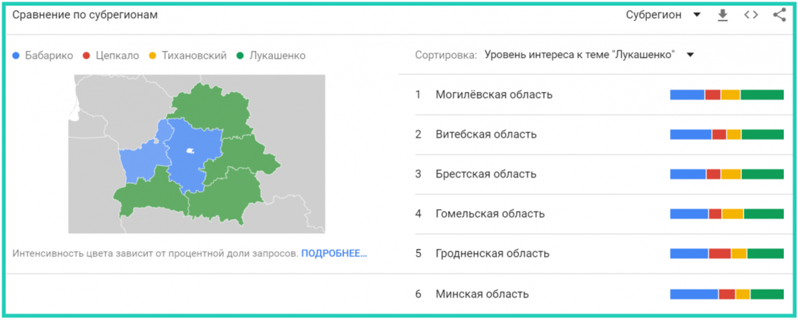Babarikootvoeval