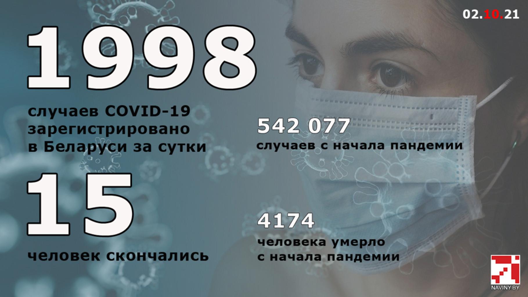 Coronavirus 0210 0