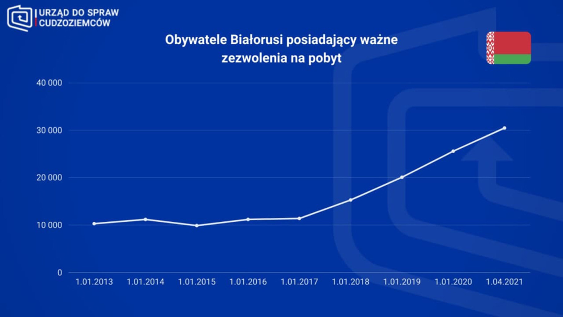 Poland emigration 02