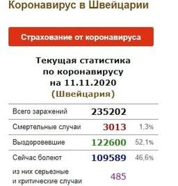 Photo 2020 11 11 13 30 04 %282%29