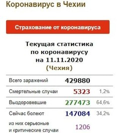 Photo 2020 11 11 13 30 04 %283%29