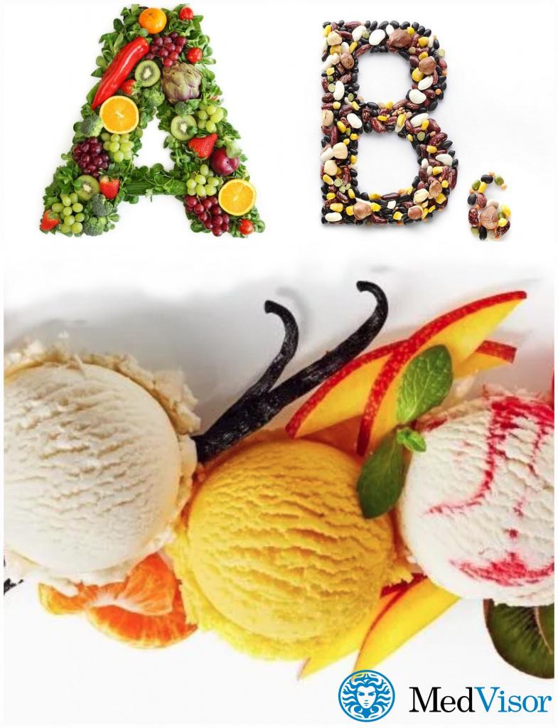 Чем полезно мороженое для организма: витамин А, витамин В6. Мороженное