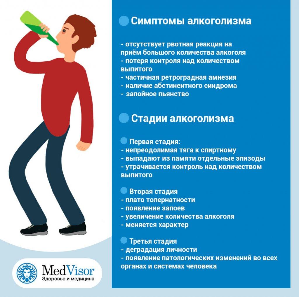 Многомесячные запои наркологическая клиника доктор