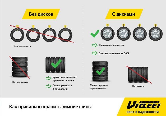 KAMA TYRES: выбирая шины необходимо учесть условия эксплуатации автомобиля