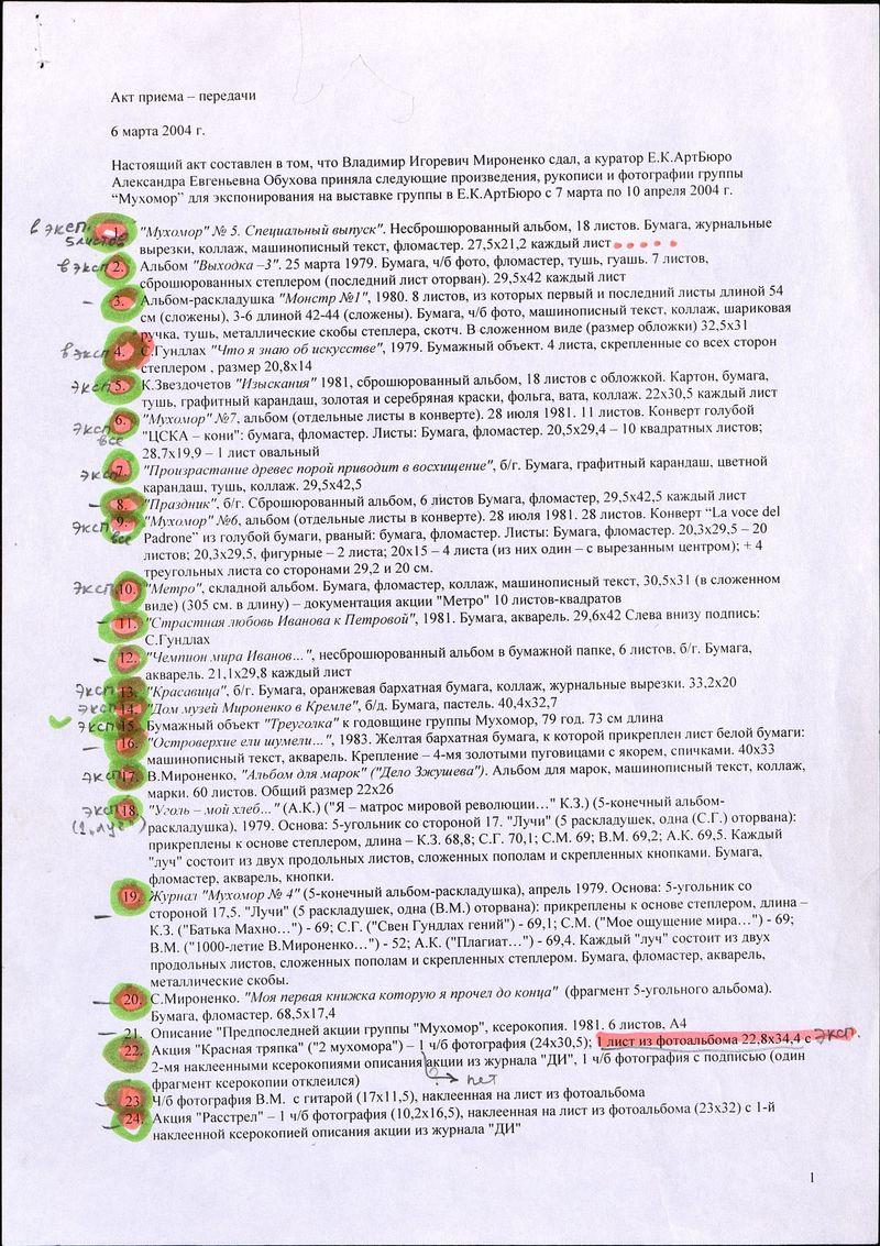 Акт приёма-передачи работ от Владимира Мироненко Саше Обуховой в Е.К.АртБюро для экспонирования на выставке «Мухомор»