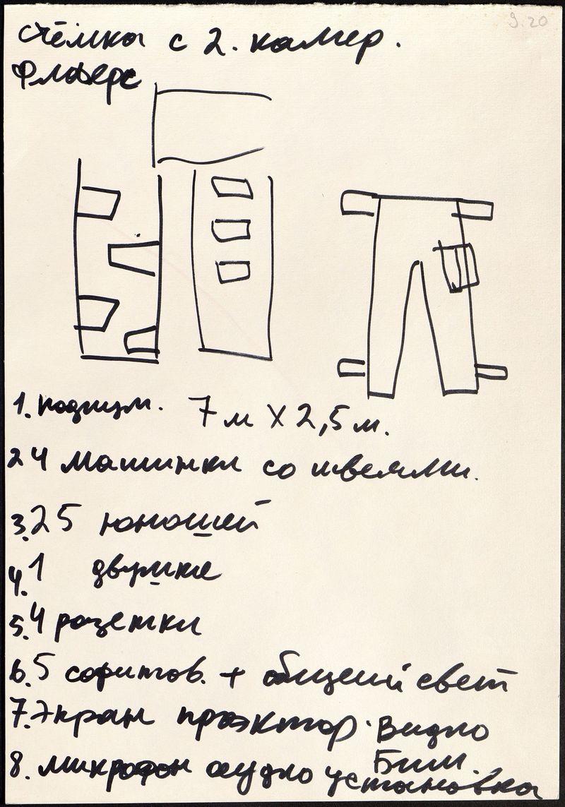 Список оборудования для выставки «Дефиле в гардеробе»