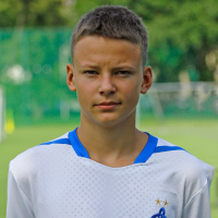 Авраменко Данил Николаевич