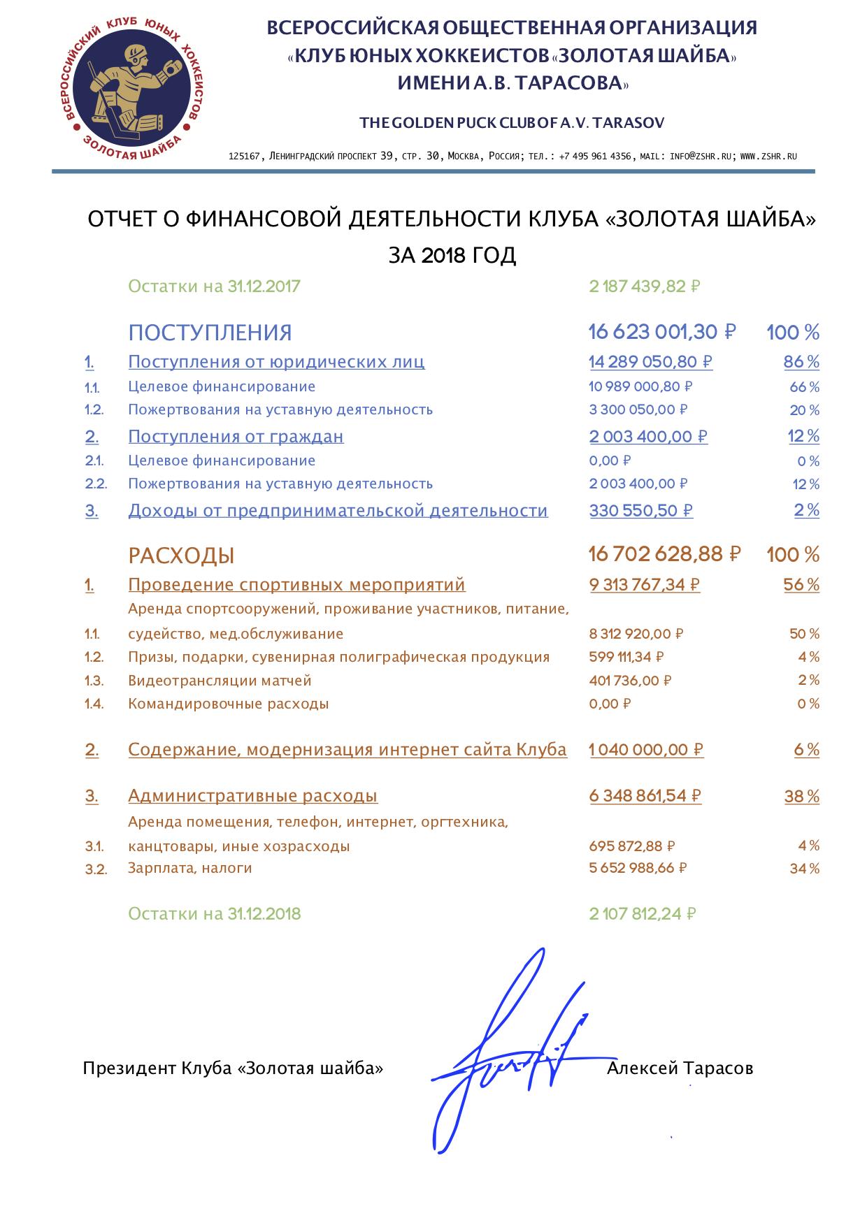 """Финансовый Отчёт Клуба """"Золотая шайба"""" за 2018 год"""