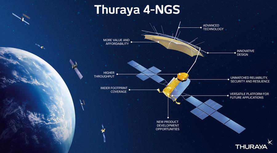Возможности Thuraya расширяет Yahsat за счет инвестиций на сумму свыше $500 млн